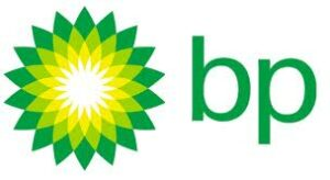 BP aandelen