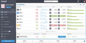 Etoro aandelen app